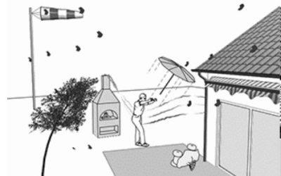 Co oznacza klasa wiatrowa?